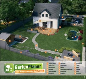 Growing Your Garden Sector Revenue The Obi Way The Hardware Journal